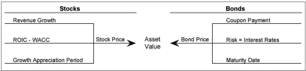 NewConstructs_ValuationRecipe