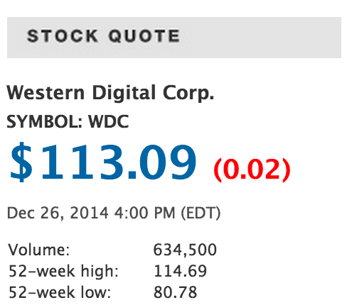 Western Digital Corp (WDC) Stock Quote