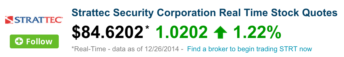 Strattec Security Corporation (STRT) Stock Quote