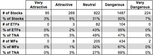 Stock Picking Grades Sector Figure 1