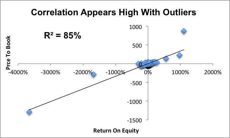 ROE_PB_Outliers