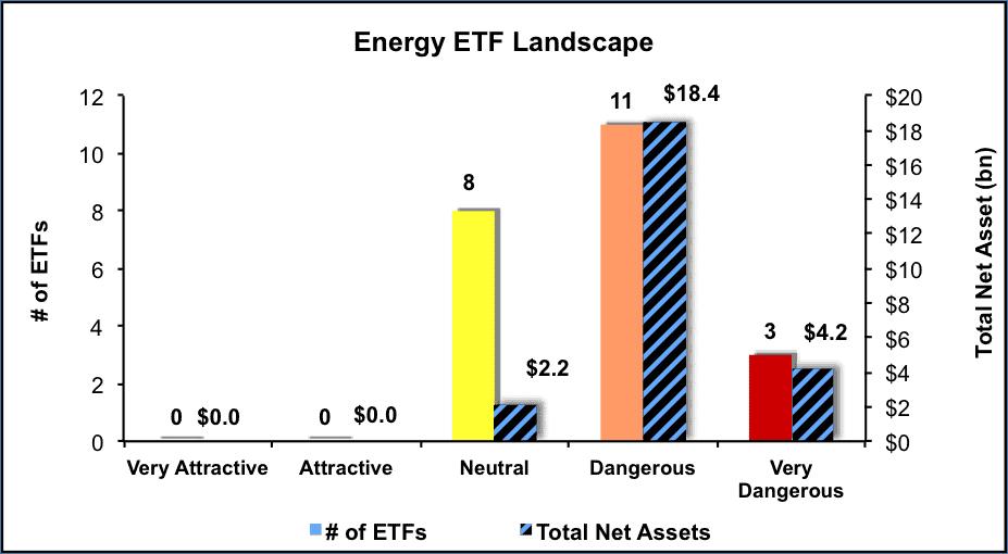 NewConstructs_EnergyETFlandscape_2Q16
