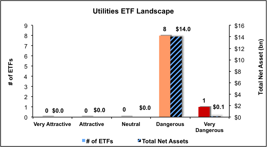 NewConstructs_Utilities_ETFlandscape_2Q16