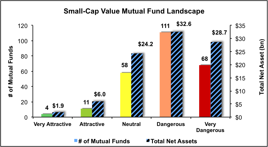 NewConstructs_MFratingsLandscape_SmallCapValue_3Q16