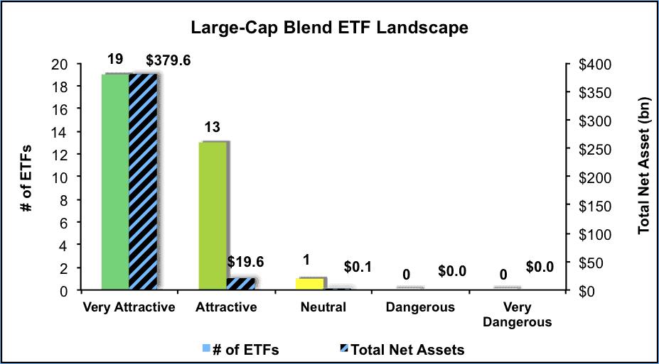LargeCapBlend_ETFLandscape