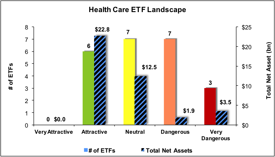 NewConstructs_ETF_HealthcareSectorRatingsLandscape_4Q16