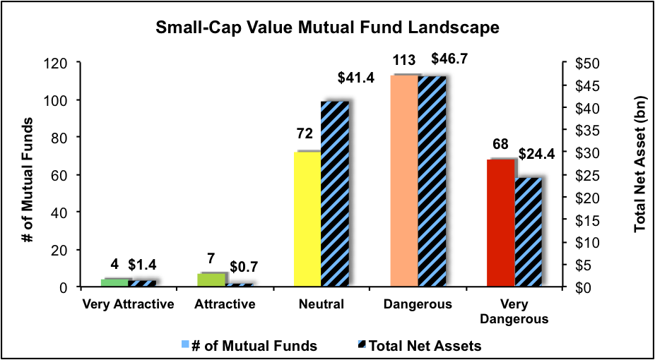 NewConstructs_SmallCapValue4Q16_MFLandscape