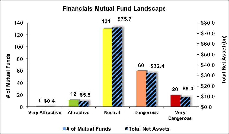 finanicals1q17_figure4