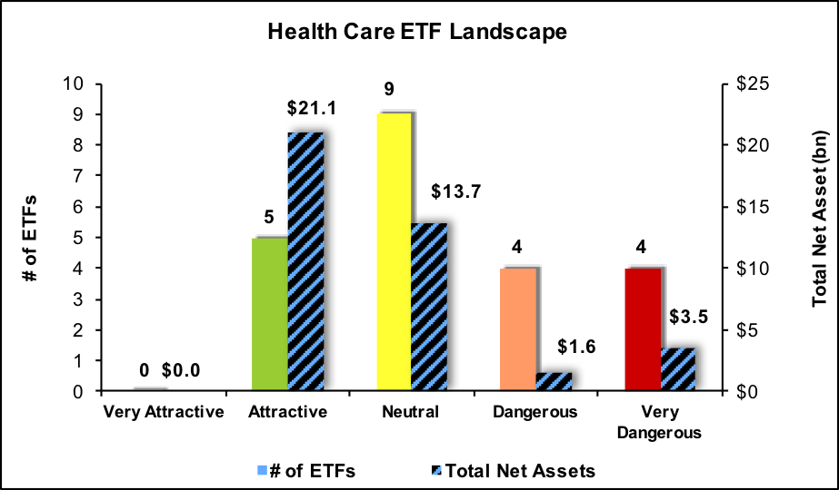 healthcare1q17_figure3