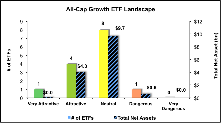 newconstructs_allcapgrowth_etfratingslandscape_1q17