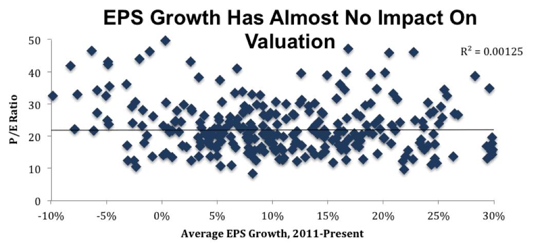 newconstructs_epsgrowth_nocorrelationvaluation_2017-01-11