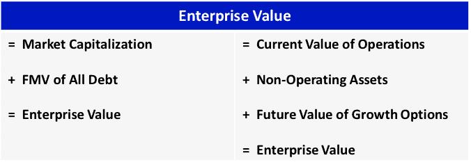 newconstructs_techcxo_enterprisevaluecalculation_2017-01-30