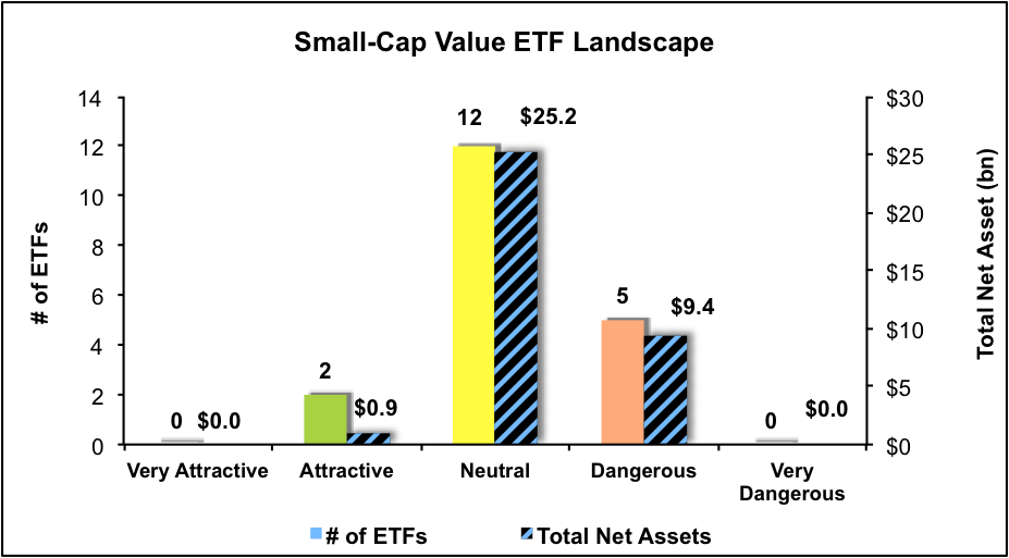 smallcapvalue1q17_figure3