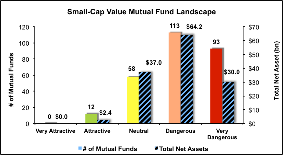 smallcapvalue1q17_figure4