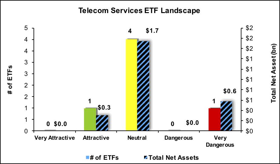 telecom1q17_figure3