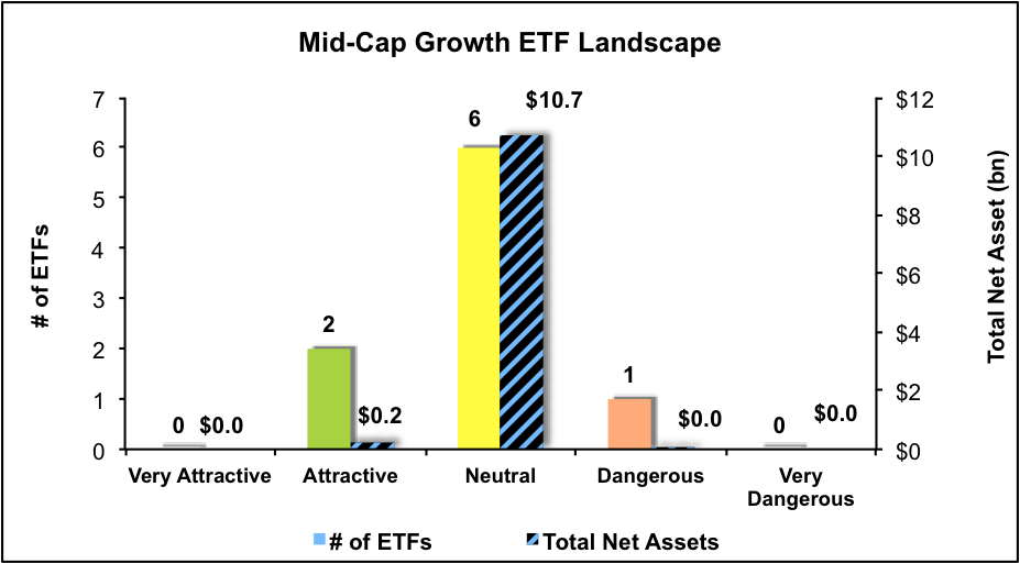 midcapgrowth1q17_figure3