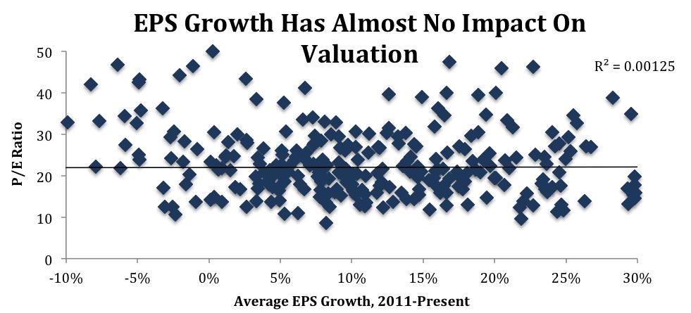 newconstructs_eps_noimpactvaluation_2017-02-21