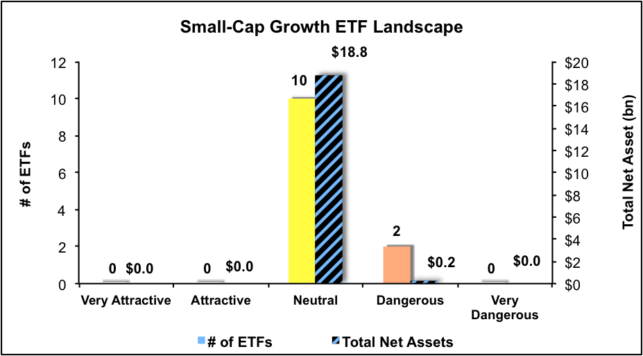 smallcapgrowth1q17_figure3
